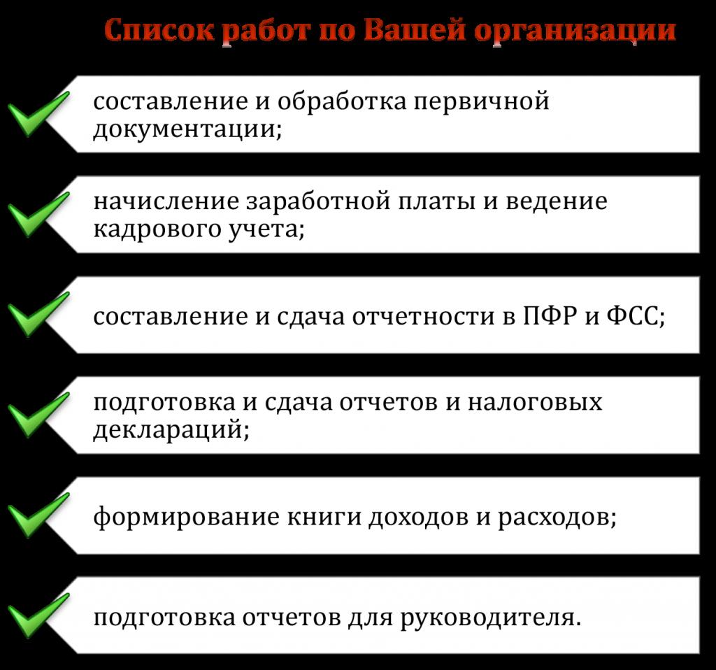 Список работ по Вашей организации